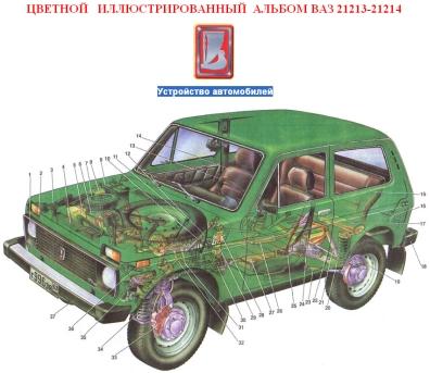 руководство по эксплуатации и ремонту ваз-2121 1980 скачать